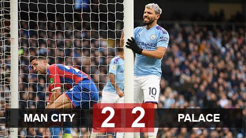 Man City 2-2 Crystal Palace: Man xanh lại vấp ngã