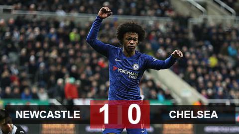 Kết quả Newcastle 1-0 Chelsea: The Blues thua trận đau đớn ở phút bù giờ