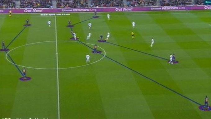 Barca của HLV Setien chỉ đá với 3 hậu vệ
