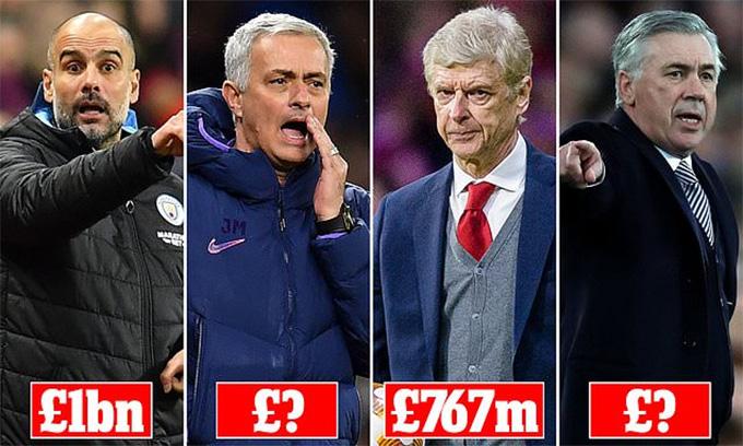HLV Mourinho đốt tiền phũ nhất thế giới