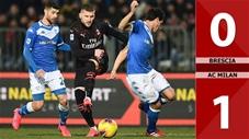 Brescia 0-1 AC Milan(Vòng 20 Seri A 2019/20)