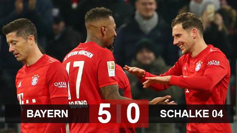 Đại thắng Schalke, Bayern chỉ còn kém đội đầu bảng Leipzig 1 điểm