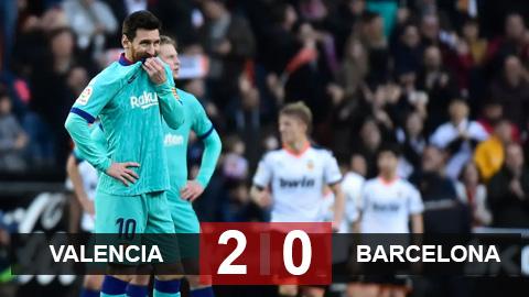 Valencia 2-0 Barca: Bầy dơi phá dớp, Barca nguy cơ bị Real soán ngôi