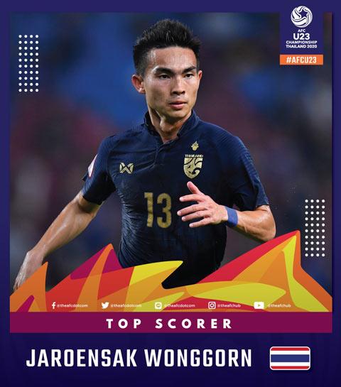 Vua phá lưới thuộc về Jaroensak Wonggorn