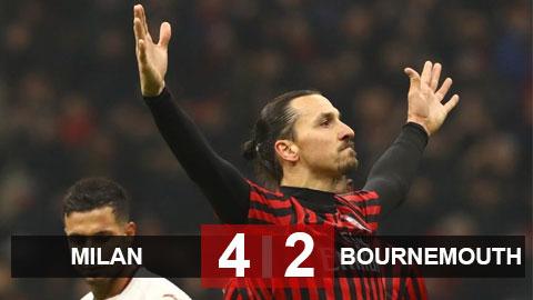Kết quả Milan 4-2 Torino: Ibrahimovic lập công, Milan hẹn Juventus tại bán kết