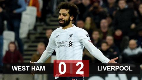 West Ham 0-2 Liverpool: Salah thăng hoa rực rỡ, Liverpool hơn Man City 19 điểm