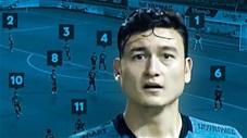Văn Lâm để thủng lưới dù 10 đồng đội Muangthong về che chắn