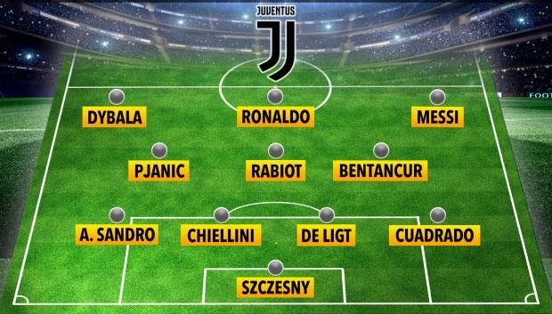 Đội hình của Juventus nếu có Messi