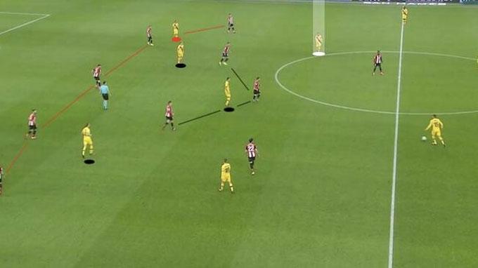 Messi có nhiều phương án để phát triển bóng
