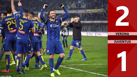 Verona 2-1 Juventus(Vòng 22 Seari A 2019/20)