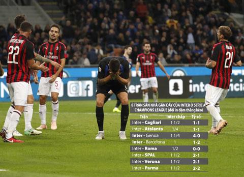 Inter (quần sẫm) thường thua kèo khi chấp bóng đối thủ