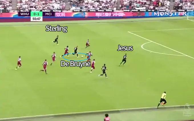De Bruyne đi bóng như rẽ nước vào giữa hàng tiền vệ West Ham