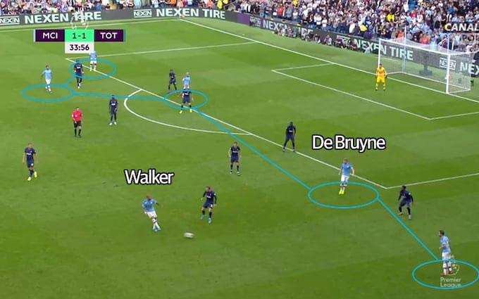 De Bruyne len vào không gian giữa hậu vệ trái và trung vệ lệch trái của Tottenham khiến chữ W bị lép đi
