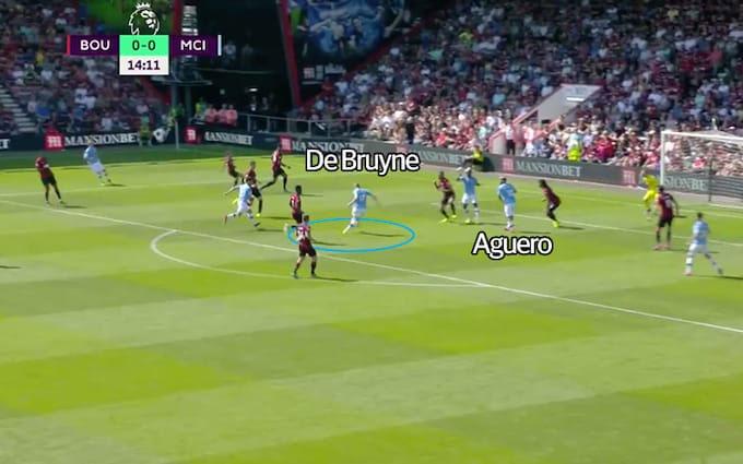 Pha sút hỏng của De Bruyne lại vô tình trở thành đường kiến tạo cho Aguero