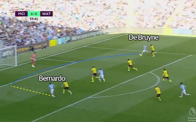 Quả tạt tầm thấp của De Bruyne giúp Bernardo Silva dứt điểm dễ dàng