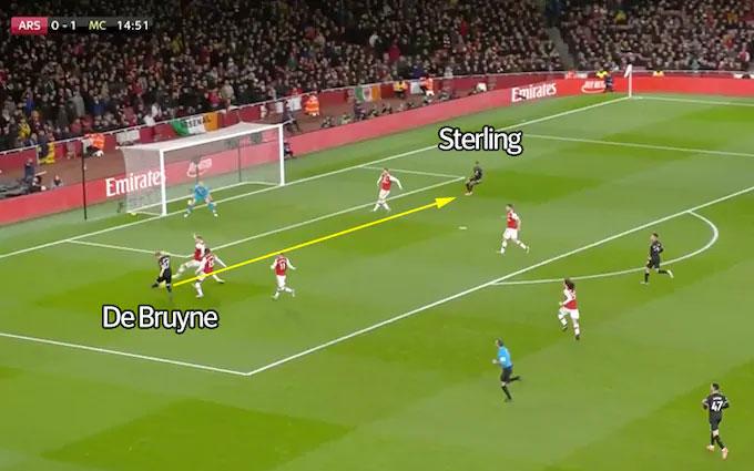 De Bruyne đột phá bên cánh trái rồi căng ngang cho Sterling