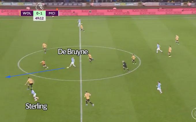Pha chọc khe của De Bruyne cho Sterling