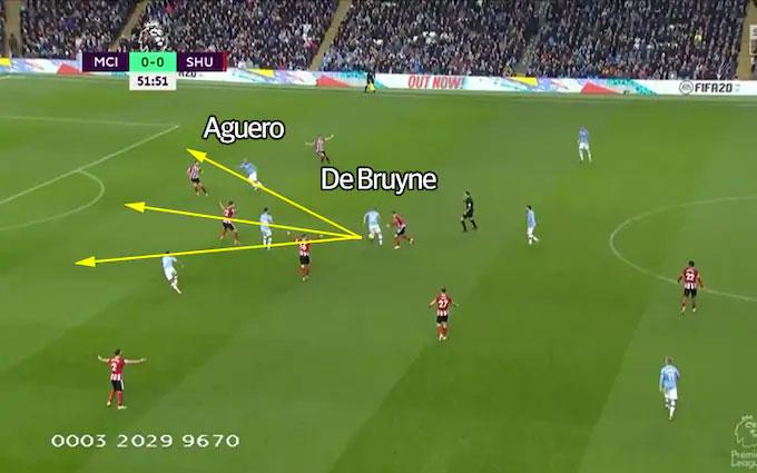 De Bruyne ở vị trí số 10 có 3 lựa chọn để chuyền bóng