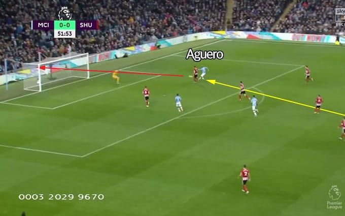 Aguero dứt điểm vào góc chữ A