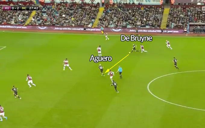 De Bruyne chuyền cho Aguero