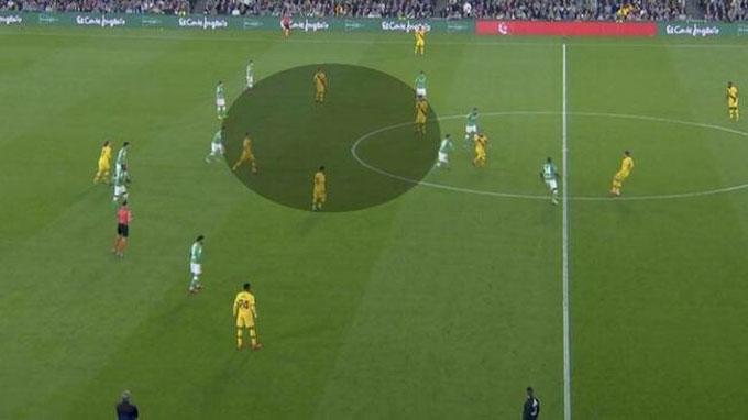 Messi hoạt động rộng và có nhiều phương án để phối bóng