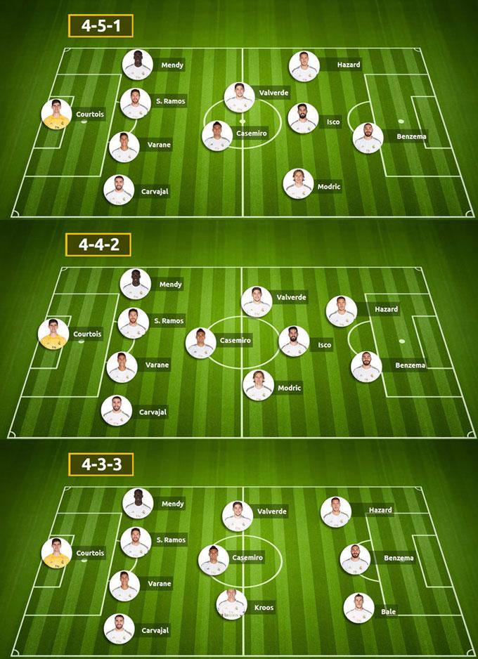 Các sơ đồ thi đấu của Real khi Hazard tái xuất