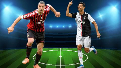 Zlatan Ibrahimovic vs. Cristiano Ronaldo: Hai siêu lão tướng so tài