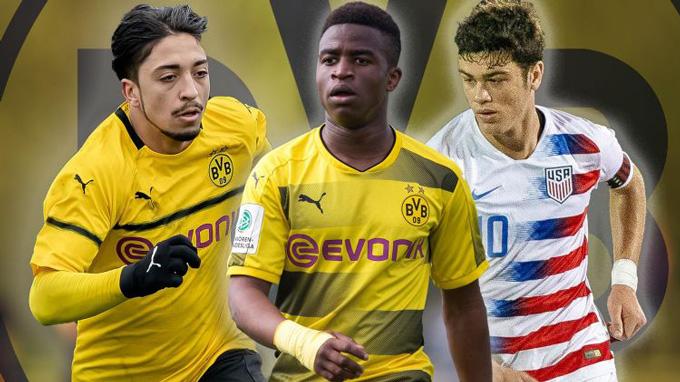 Vì sao Dortmund là bệ phóng tốt nhất cho Aubameyang, Pulisic, Sancho và Haaland?