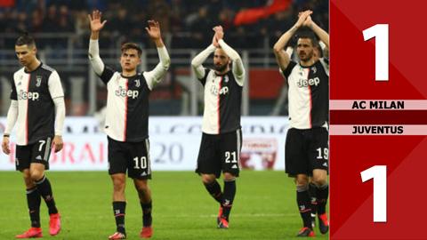 AC Milan 1-1 Juventus(bán kết lượt đi Coppa Italia 2019/20)