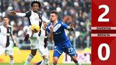 Juventus 2-0 Brescia(Vòng 24 Seari A 2019/20)
