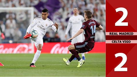 Real Madrid 2-2 Celta Vigo(Vòng 23 La Liga 2019/20)