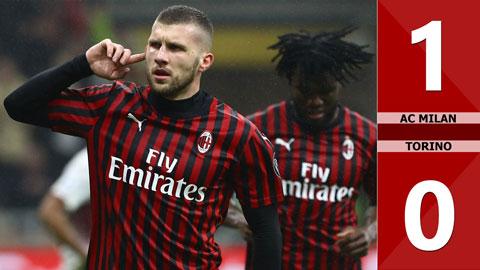 AC Milan 1-0 Torino(Vòng 24 Seari A 2019/20)