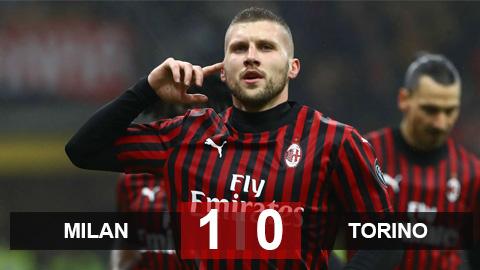 Kết quả Milan 1-0 Torino: Ibrahimovic làm nền cho Rebic, Milan tìm lại niềm vui chiến thắng
