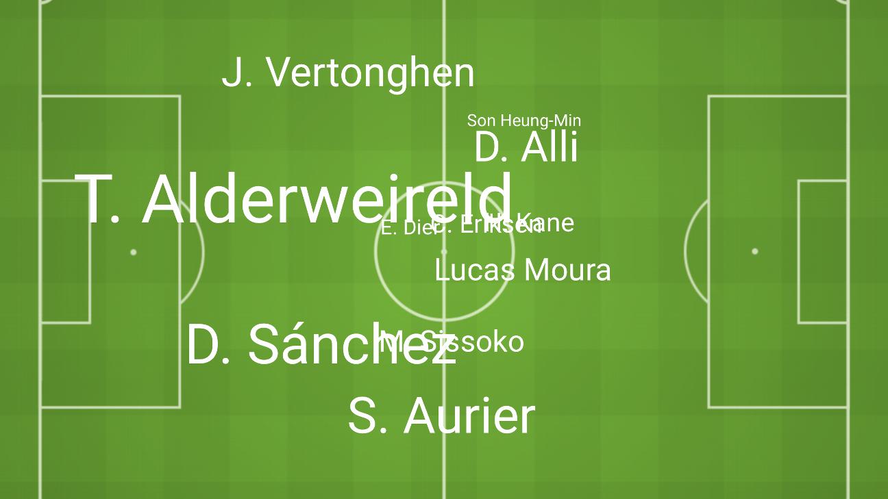 Bản đồ chạm bóng, số phút thi đấu của Spurs trong giai đoạn 1 của Mourinho