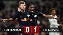 Tottenham 0-1 RB Leipzig: Mourinho bất lực, Spurs thúc thủ