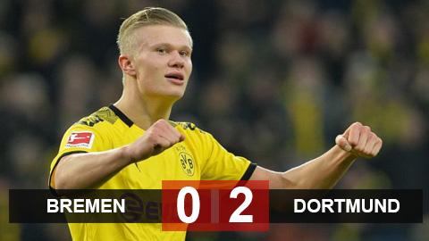 Bremen 0-2 Dortmund: Haaland lại nổ súng, Dortmund lên thứ 2 Bundesliga