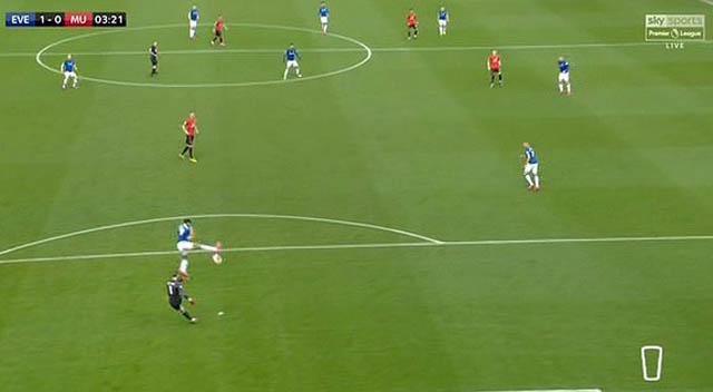 De Gea khiến M.U phải nhận bàn thua từ khá sớm trong trận hòa Everton
