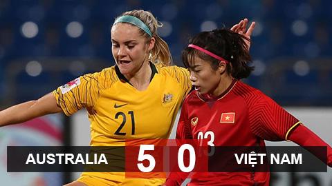 ĐT nữ Australia 5-0 ĐT nữ Việt Nam: Bài học từ đẳng cấp