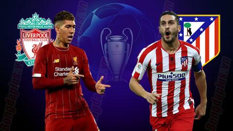 Nhận định bóng đá Liverpool vs Atletico, 03h00 ngày 12/3: Bản lĩnh nhà vô địch