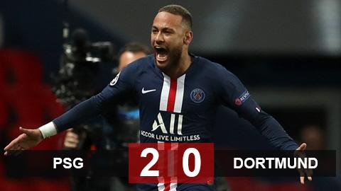 """PSG 2-0 Dortmund (chung cuộc 3-2): Haaland bị """"cách ly"""", Neymar giúp PSG ngược dòng vào tứ kết"""
