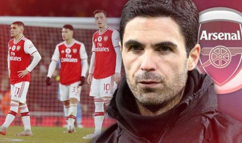 Arsenal dự kiến trở lại tập luyện vào thứ Ba tuần sau