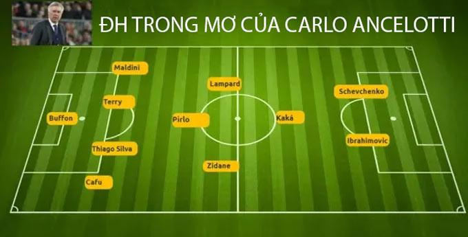 Ancelotti cũng làm giống Mourinho