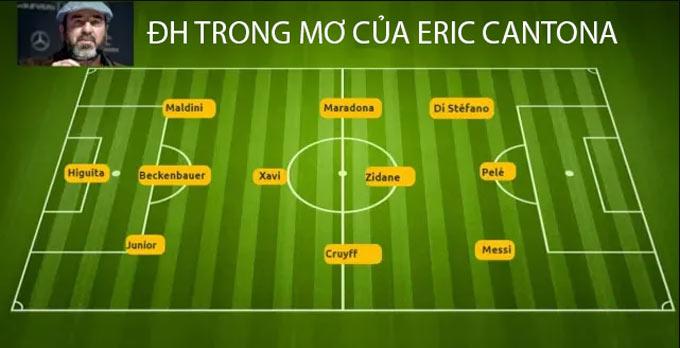 Dù là huyền thoại M.U nhưng Cantona không chọn một danh thủ nào của đội bóng cũ