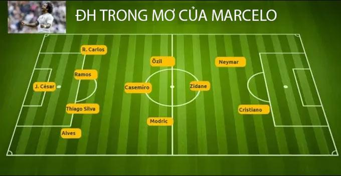ĐH của Marcelo cũng gồm toàn người của Real và ĐT Brazil