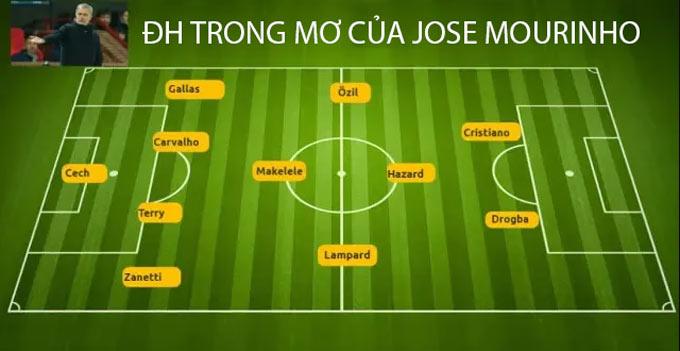Mourinho đương nhiên sẽ chọn các học trò cũ vào ĐH trong mơ