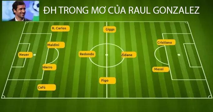 Raul đương nhiên ưu ái nhiều danh thủ của Real