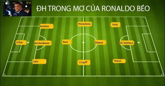 Ronaldo béo có vẻ ưa thích các cựu danh thủ hơn các ngôi sao đương đại