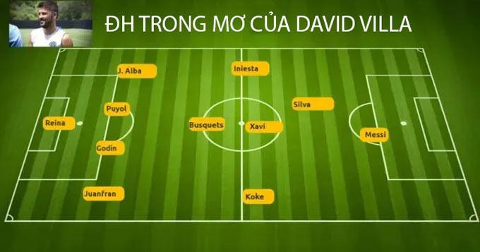 Villa cũng ưu ái những tuyển thủ Tây Ban Nha