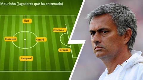 """Mourinho chọn đội hình yêu thích nhất, fan M.U chắc chắn """"sôi máu"""""""