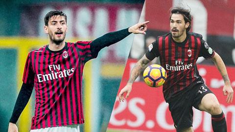 Milan mơ về cặp trung vệ Romagnoli - Gabbia